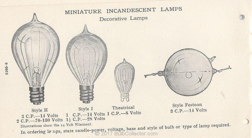 GE_Miniature_Lamps_1906_08.jpg