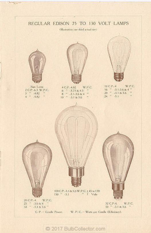 GE_Edison_Lamps_1906_3.jpg