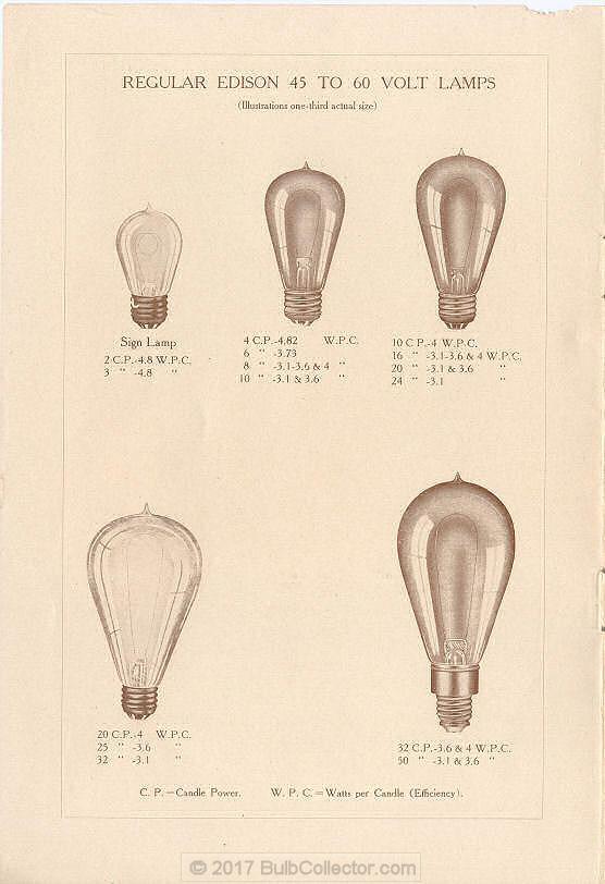 GE_Edison_Lamps_1906_2.jpg