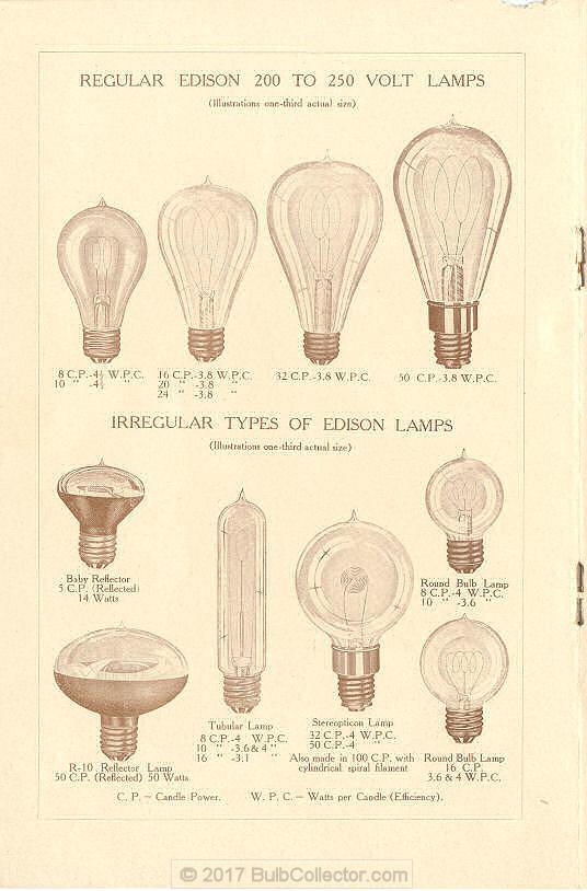 GE_Edison_Lamps_1906_4.jpg