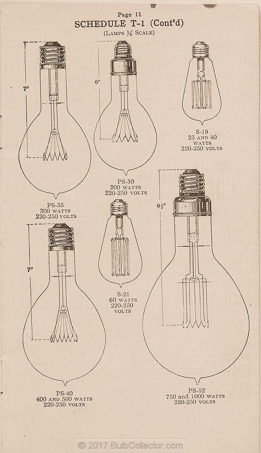 Edison Mazda Lamps_12.jpg