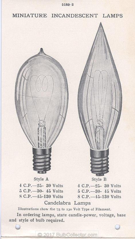 GE_Miniature_Lamps_1906_03.jpg