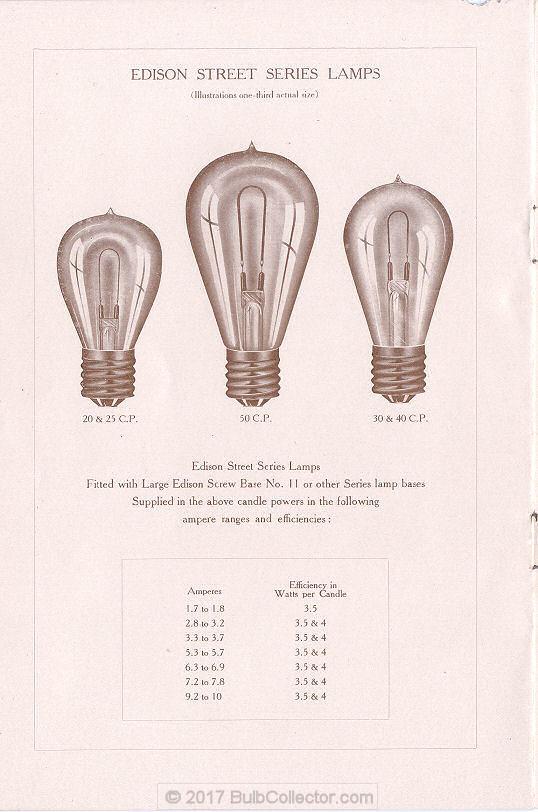 GE_Edison_Lamps_1906_6.jpg