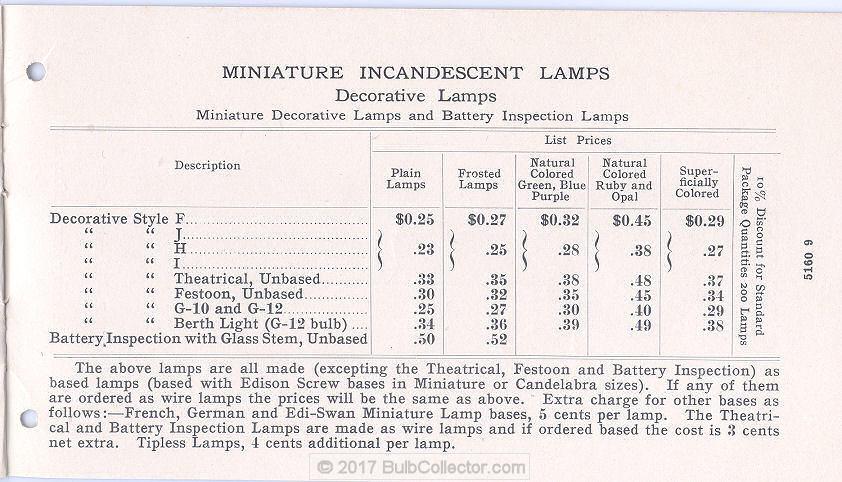 GE_Miniature_Lamps_1906_09.jpg