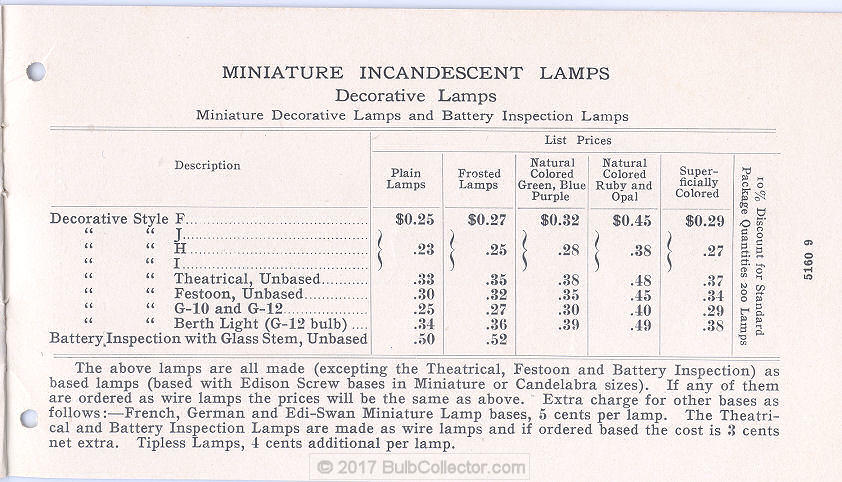 GE_Miniature_Lamps_1906_09.jpg